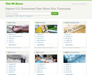 thisweknow.org website link